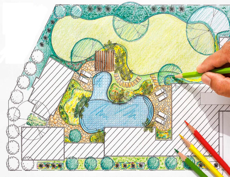 hortek urejanje okolja svetovanje namakalni sistemi - storitev načrtovanje in svetovanje